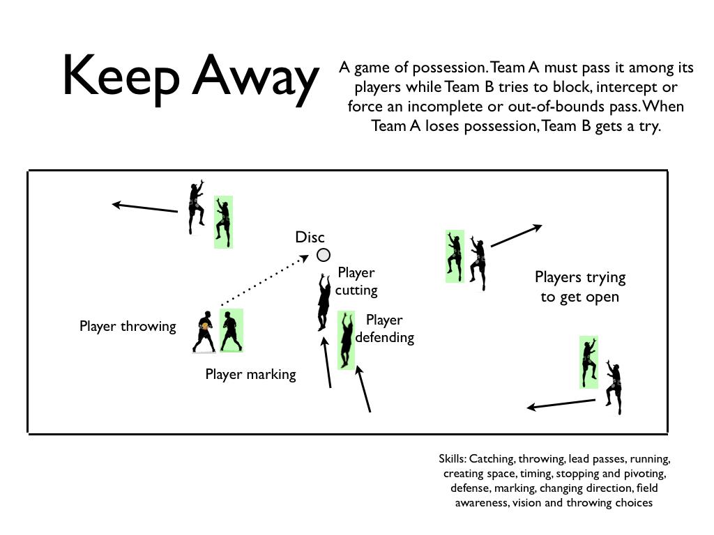 Lesson 4  U2013 Defending
