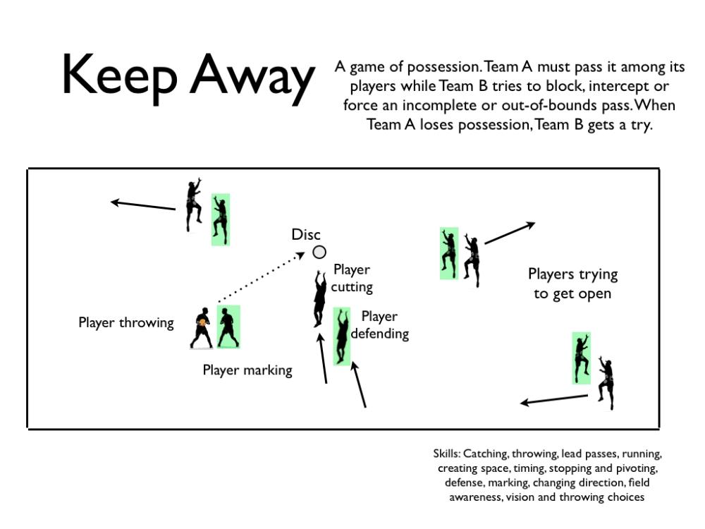 LESSON 4 - Defending