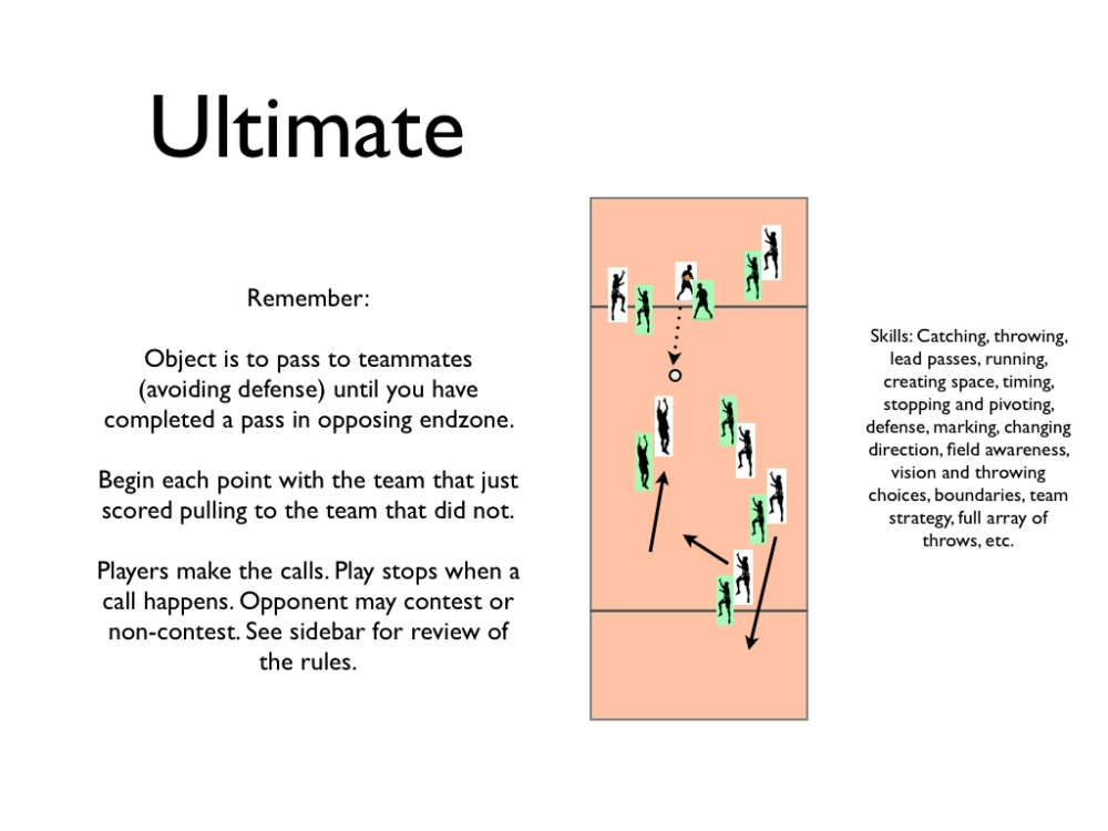LESSON 5 - Self-Officiated Ultimate